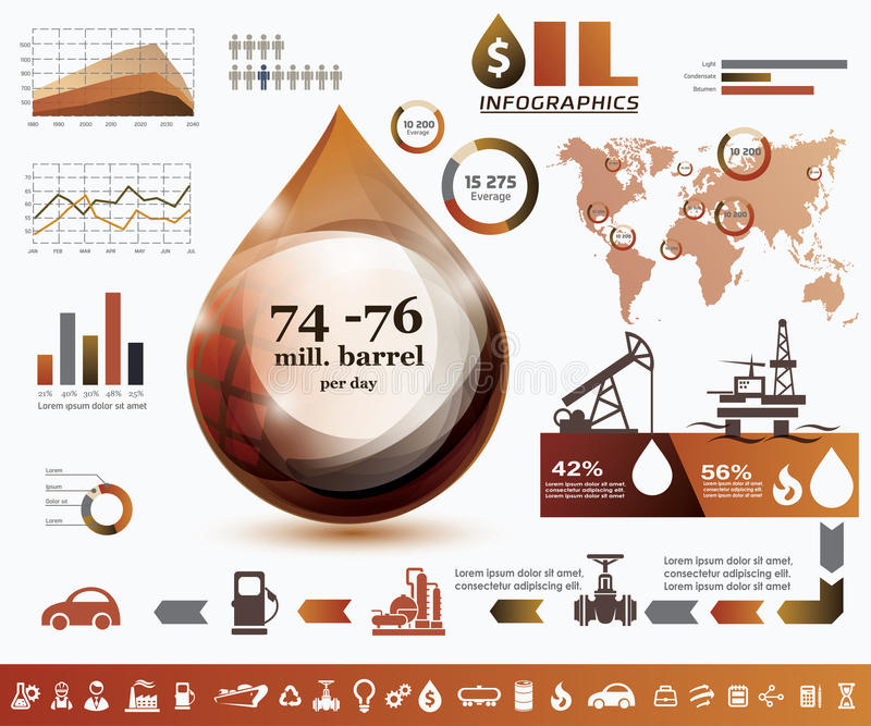 Oil and gas industry infographics. Extraction, processing and trasportation vector illustration