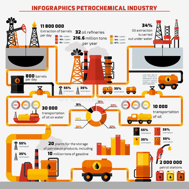 Oil Industry Infographics. Oil industry extraction processing and transportation infographics set with charts vector illustration royalty free illustration