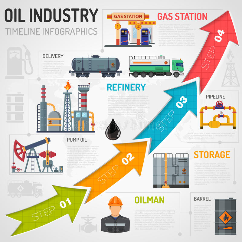Oil industry Infographics. With Flat Icons extraction refinery and transportation oil and petrol with oilman, rig and barrels. vector illustration stock illustration