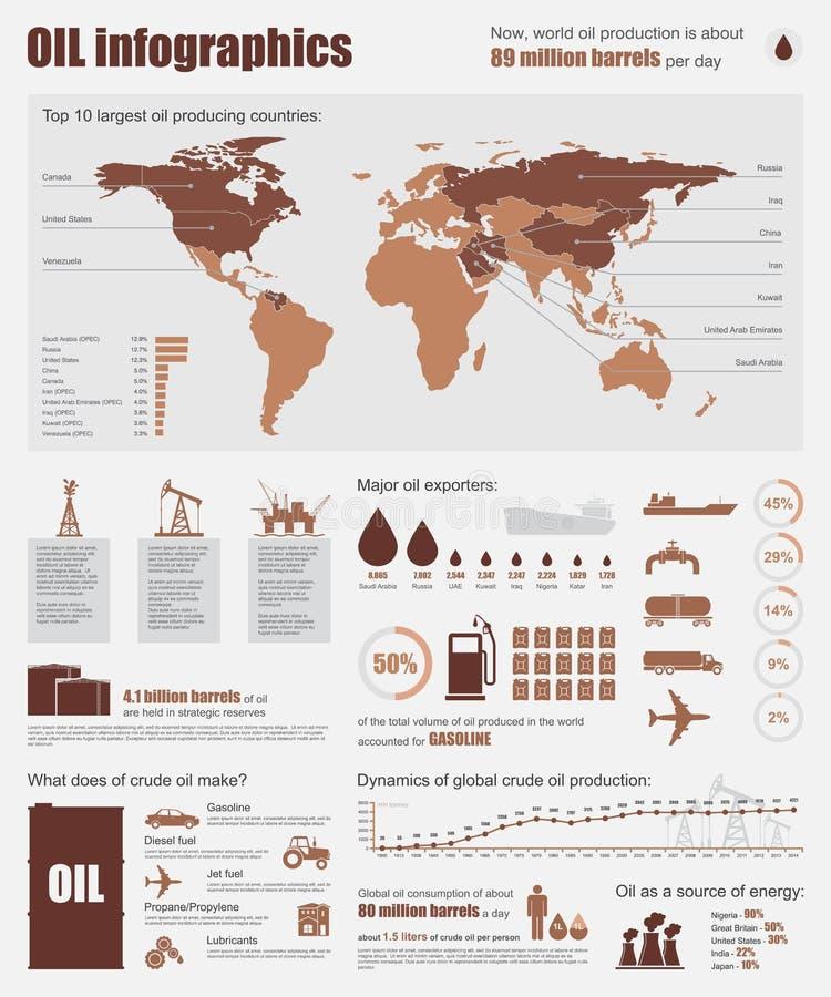 Oil industry vector infographic illustration stock illustration