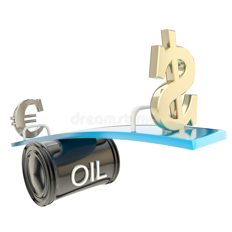 Oil price affects euro and usd dollar currency