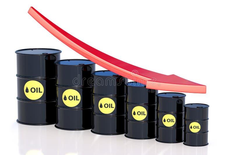 Oil price falling concept vector illustration