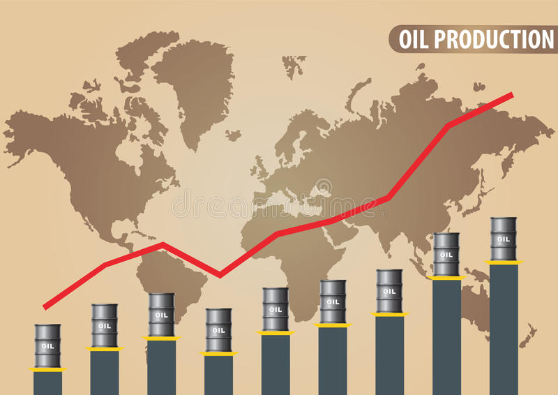Download Oil production chart stock vector. Image of environment - 22647478