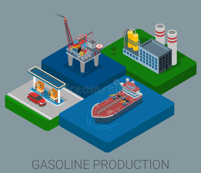 Oil production cycle flat 3d web isometric infographic concept vector illustration
