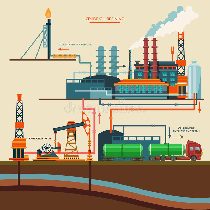 Oil recovery, oil rig, oil industry set with extraction refinery transportation petroleum vector illustration stock illustration