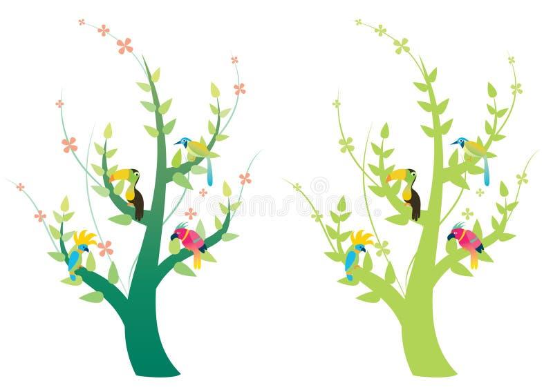 Oiseaux sur des arbres illustration de vecteur