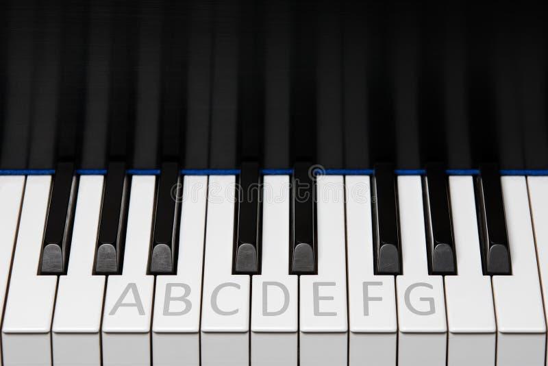 Oitava do teclado de piano com etiquetas imagem de stock royalty free