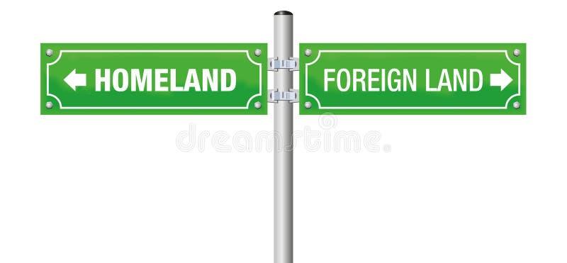 Ojczyzna Cudzoziemski Gruntowy znak uliczny ilustracja wektor