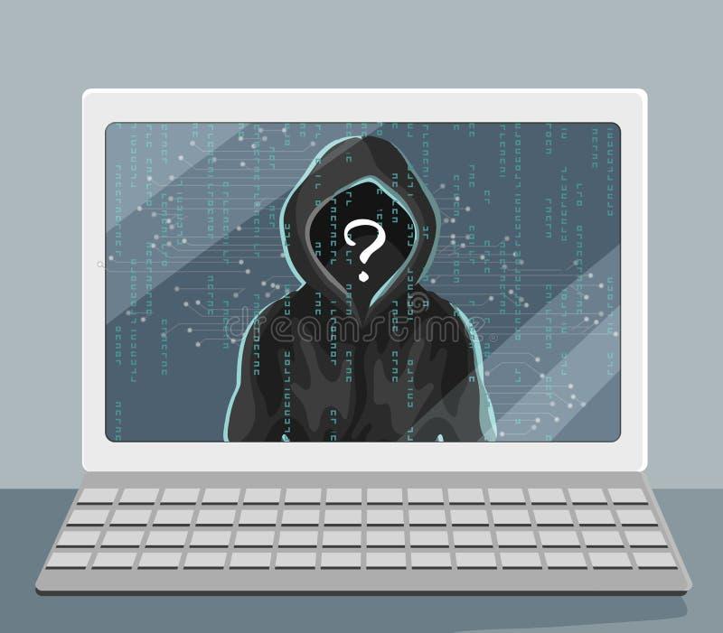 Okänd människa i huv på bärbar datorskärmen Dataintrång- och säkerhetsproblem stock illustrationer