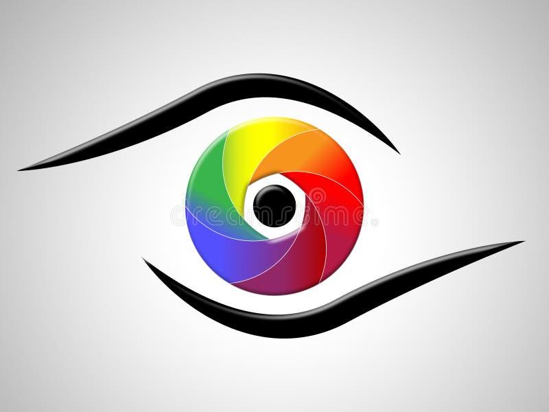 Oko apertury przedstawień Colour pluśnięcie I Chromatyczny ilustracja wektor