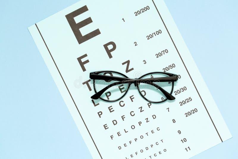 Oko test, oko egzamin Szkła z przejrzystymi okulistycznymi obiektywami na oko próbnej mapie obraz royalty free