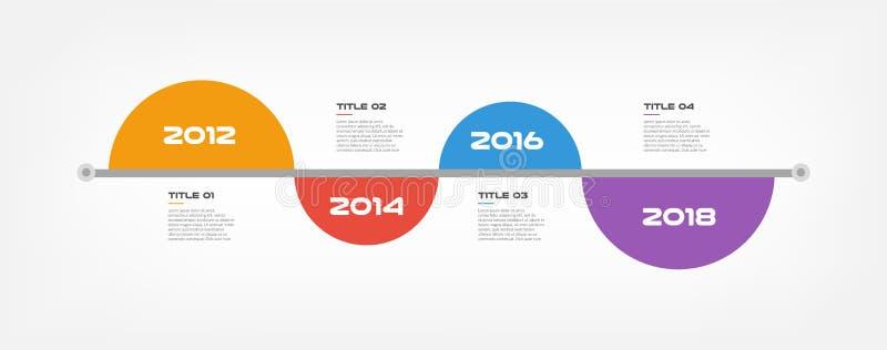 Okrąg linii czasu projekta infographic marketing i wektor możemy używać dla obieg układu, diagram, sprawozdanie roczne, sieć ilustracji