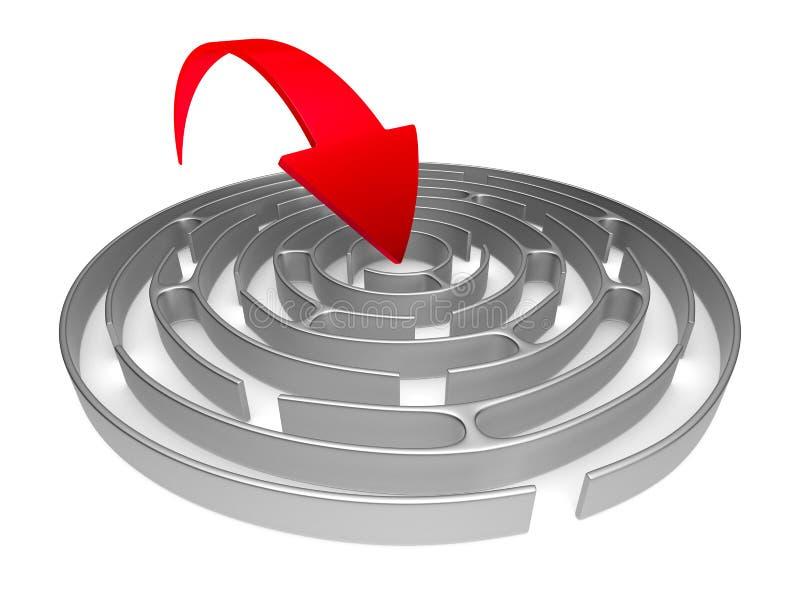 Okrąg strzała na białym tle i labirynt Odosobniony 3D illustrat ilustracja wektor