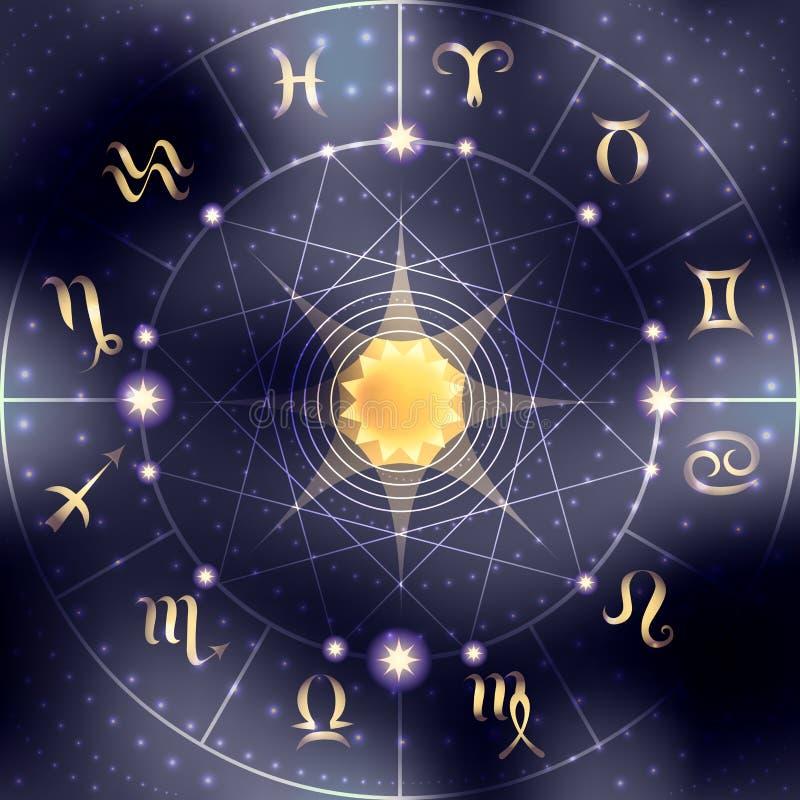 Okrąg z znakami zodiak ilustracja wektor