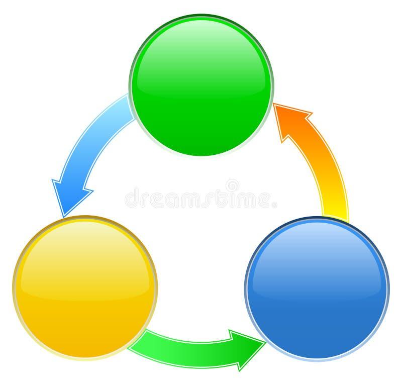 okręgi diagram trzy ilustracji