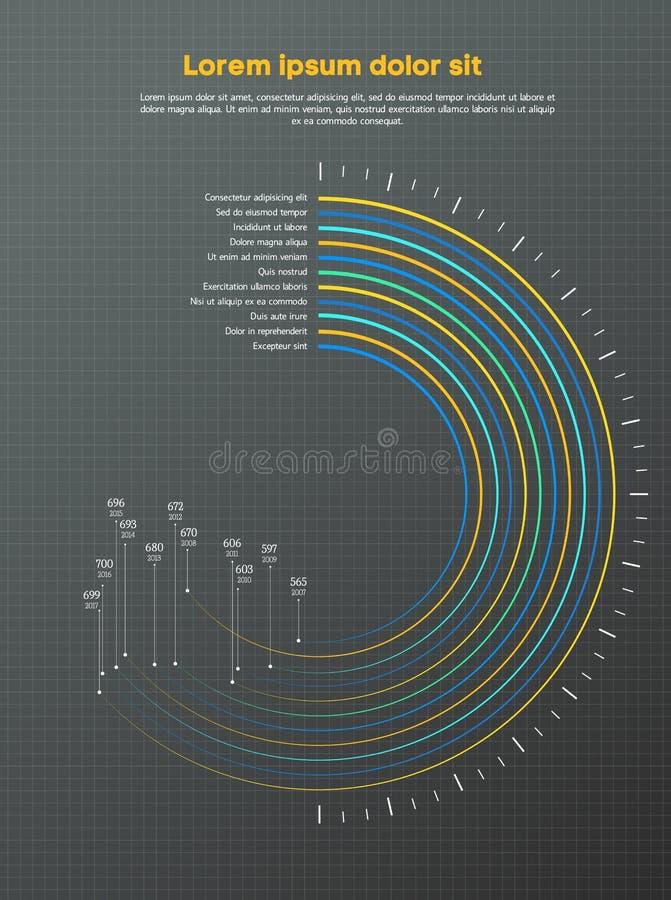 Okręgu Infographic pojęcie - plan Statystyki graficzny projekt, wektorowa ilustracja może używać dla obieg układu fotografia stock