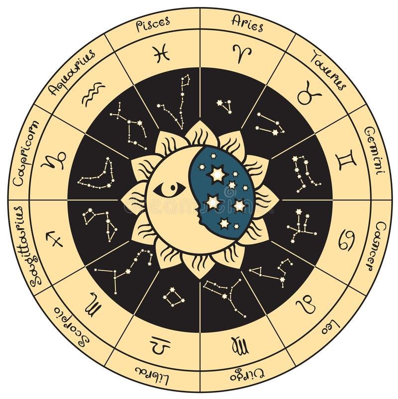 okręgu zodiak royalty ilustracja