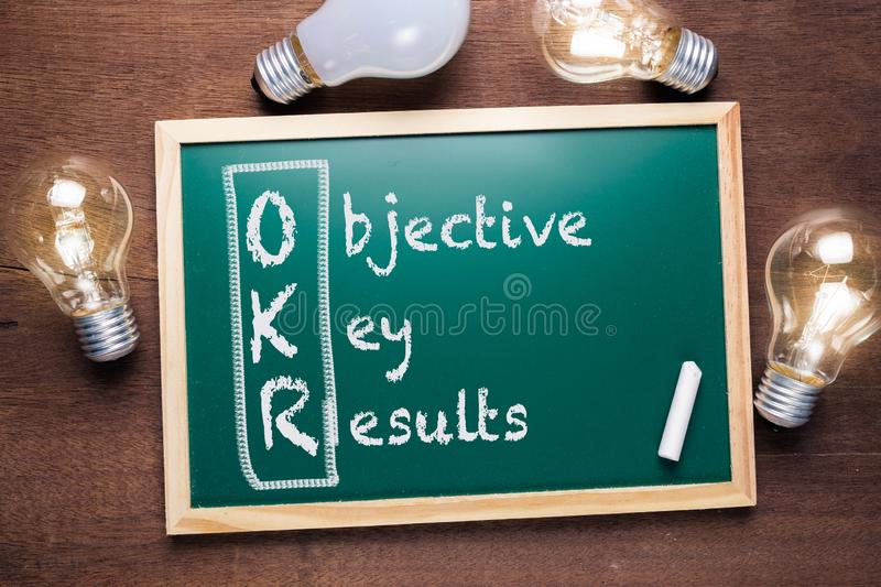 OKR on Chalkboard royalty free stock photos