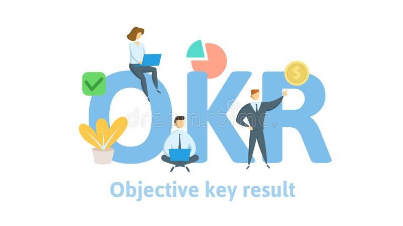 OKR, doelstellingen en zeer belangrijke resultaten Concept met sleutelwoorden, brieven, en pictogrammen Vlakke vectorillustratie  royalty-vrije illustratie