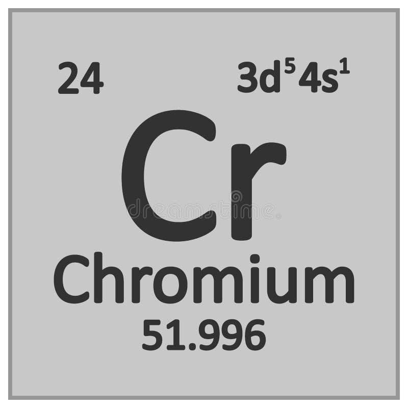 Okresowa sto?owego elementu chromium ikona ilustracja wektor