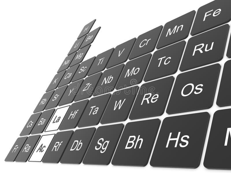 okresowy elementu stół ilustracja wektor