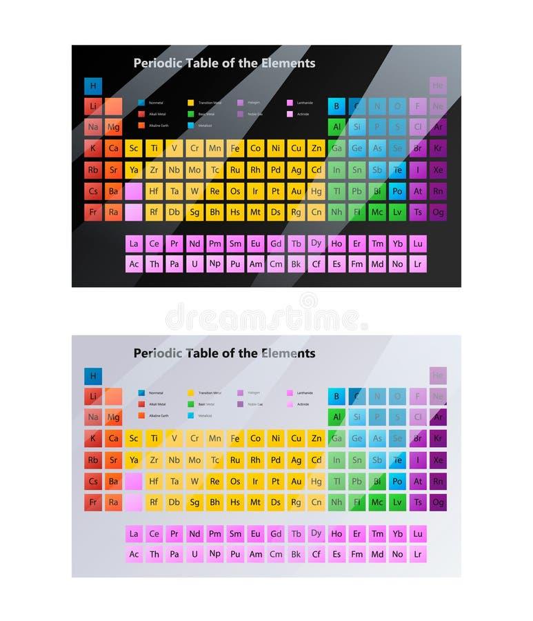 Okresowy stół dla chemii ilustracj, ilustracji