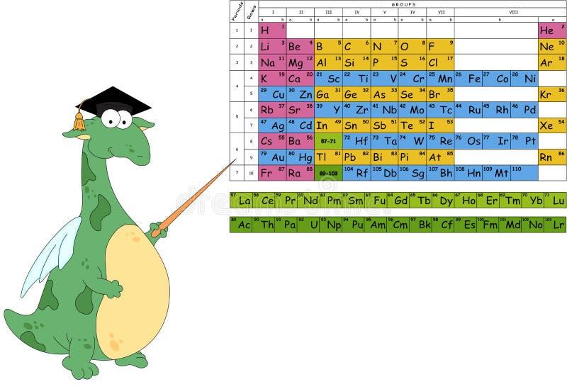 Okresowy stół dla dzieciaków Kreskówka naukowa smok z szkołą ilustracja wektor