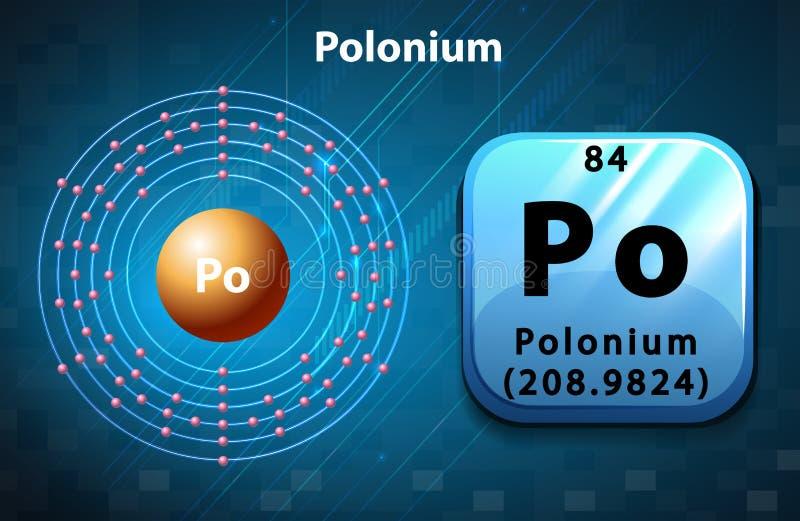 Okresowy symbolu i elektronu diagram polon royalty ilustracja