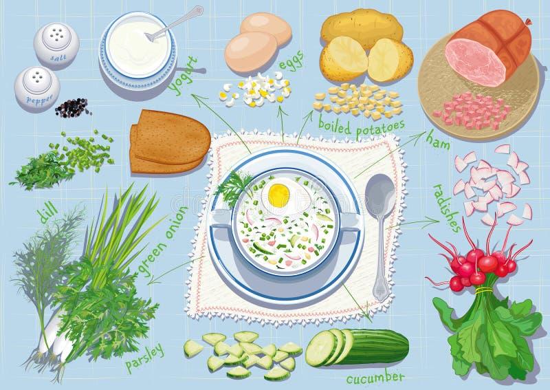 Okroshka illustration stock