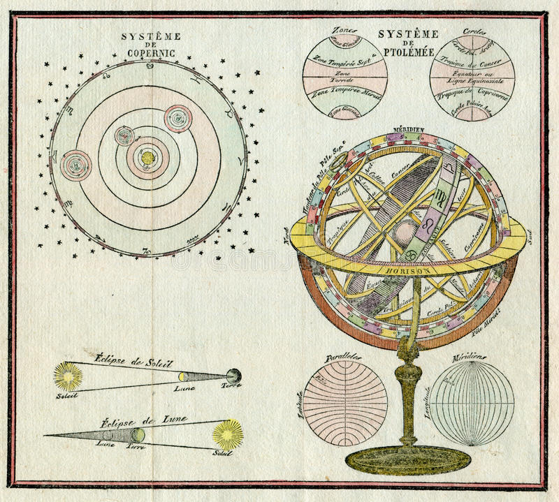 OLD ARMILLARY SPHERE ASTRONOMY COPERNICAN SYSTEM 1780 stock images