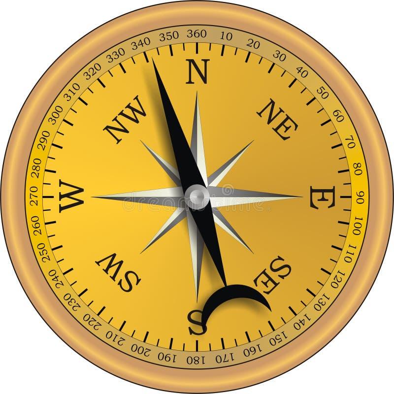 Old compass stock illustration