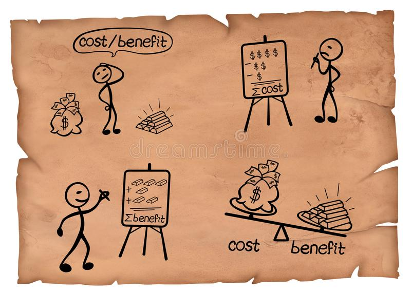 Simple illustration of a cost benefit analysis on a parchment. Old-fashioned illustration of a cost-benefit analysis definition explained in four steps stock illustration