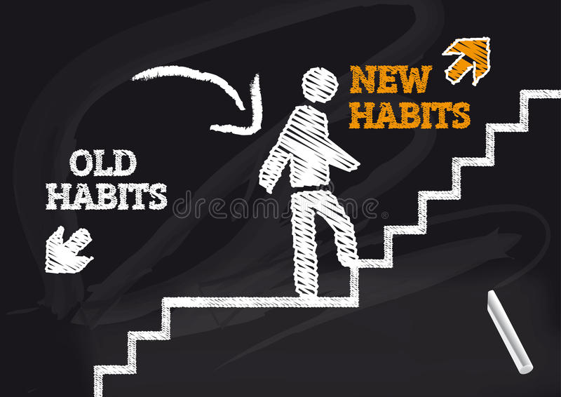 Old Habits new habits. Blackbord with Text and icon royalty free illustration