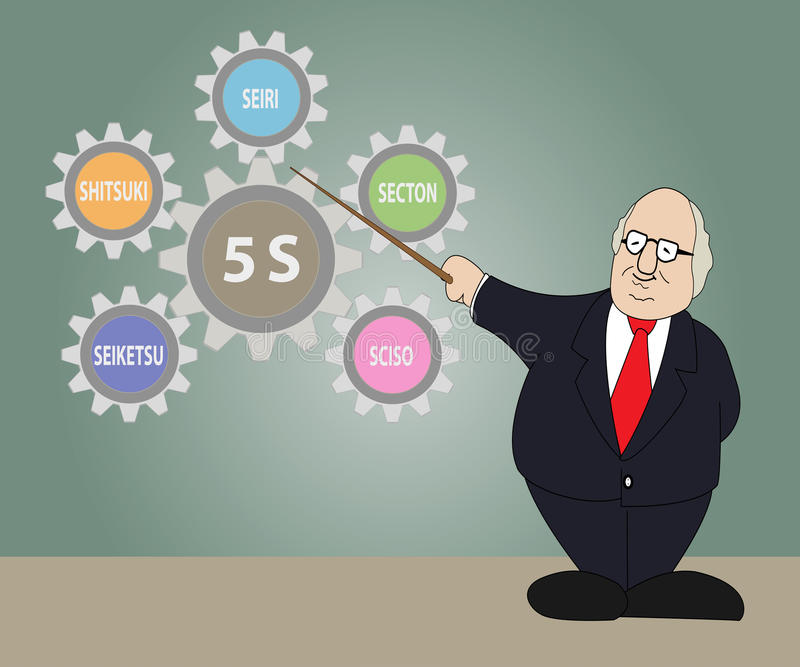 Old Man standing presentation gear of 5S Kaizen circle royalty free illustration
