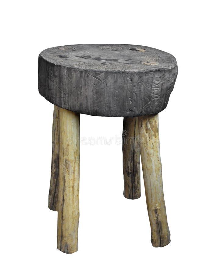 Ideal Old Round Wood Stool Isolated. Stock Photo - Image of short, wood  DK94