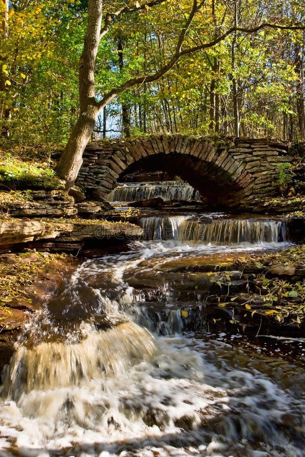 Old stone bridge royalty free stock photography