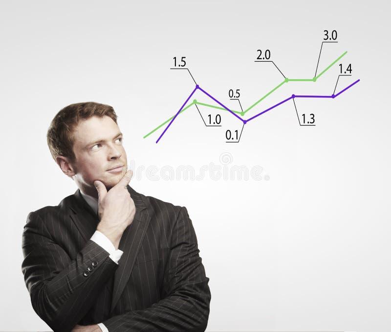 Olhar novo do homem de negócio em um gráfico. foto de stock royalty free