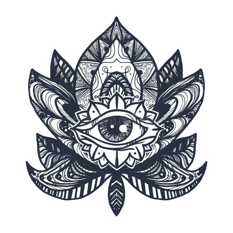 Olho em Lotus Tattoo ilustração royalty free