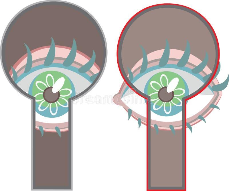 Olho que espreita através do buraco da fechadura ilustração do vetor
