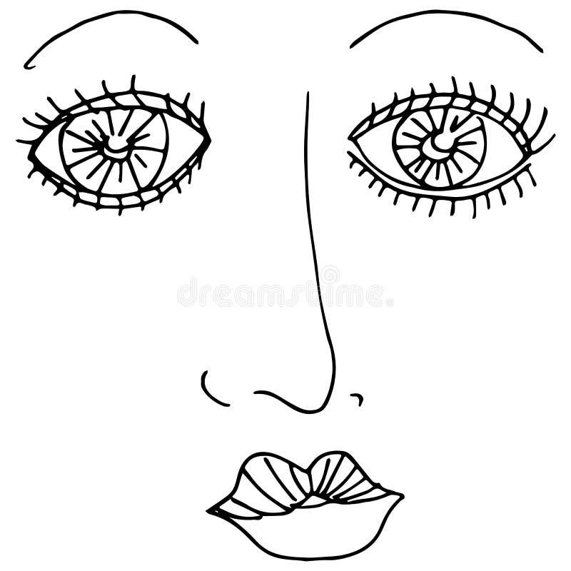 Olhos do rímel ilustração do vetor