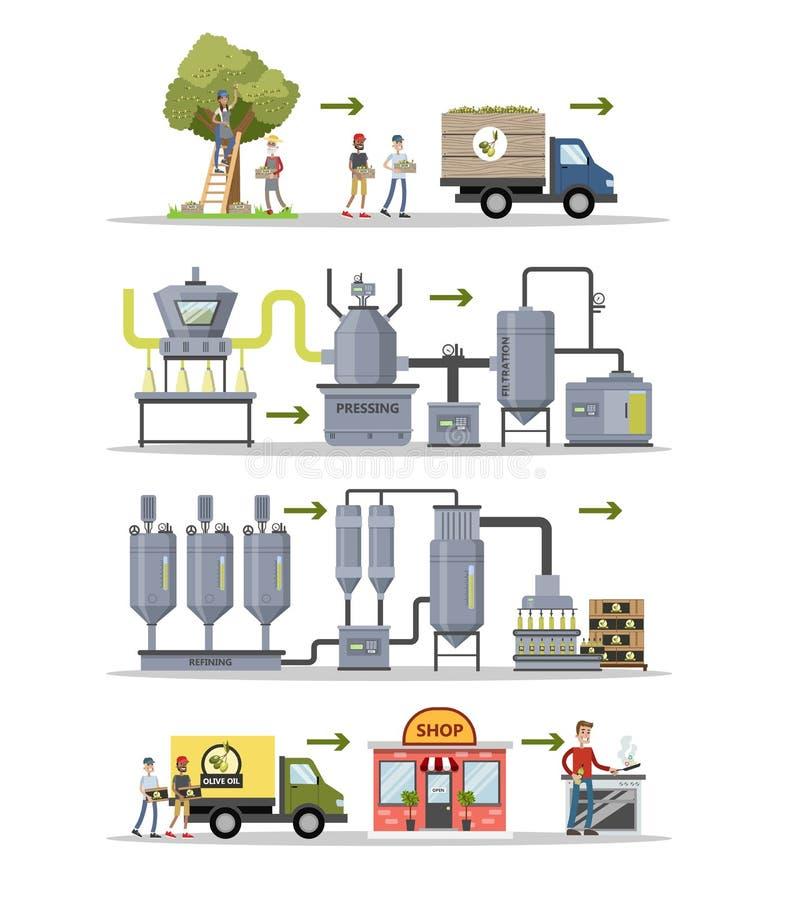 Olijfolieproductie stock illustratie