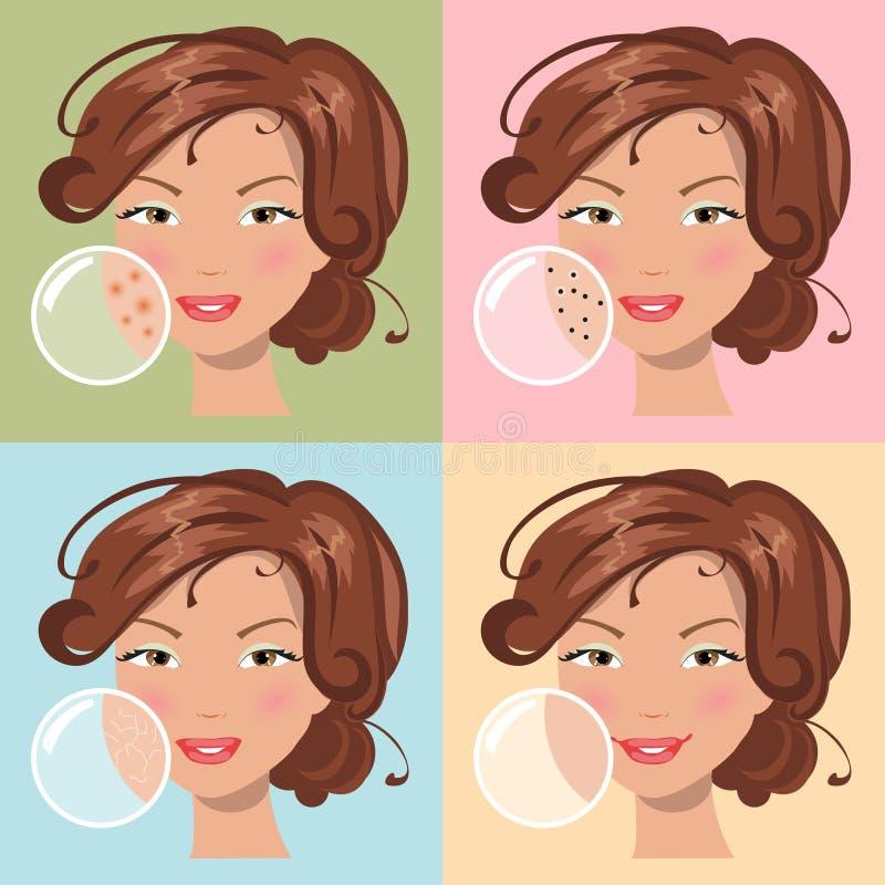 Olika hudproblem också vektor för coreldrawillustration stock illustrationer