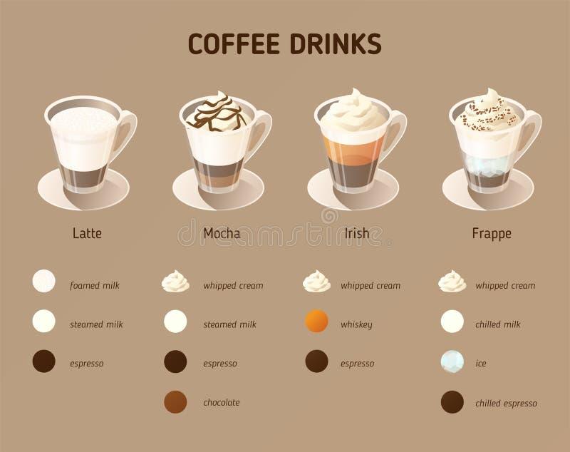 Olika kaffedrinkar royaltyfri illustrationer