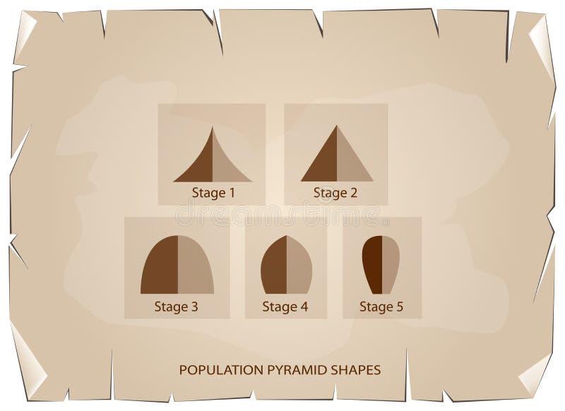 Olika typer av befolkningpyramider på gammal pappers- bakgrund royaltyfri illustrationer