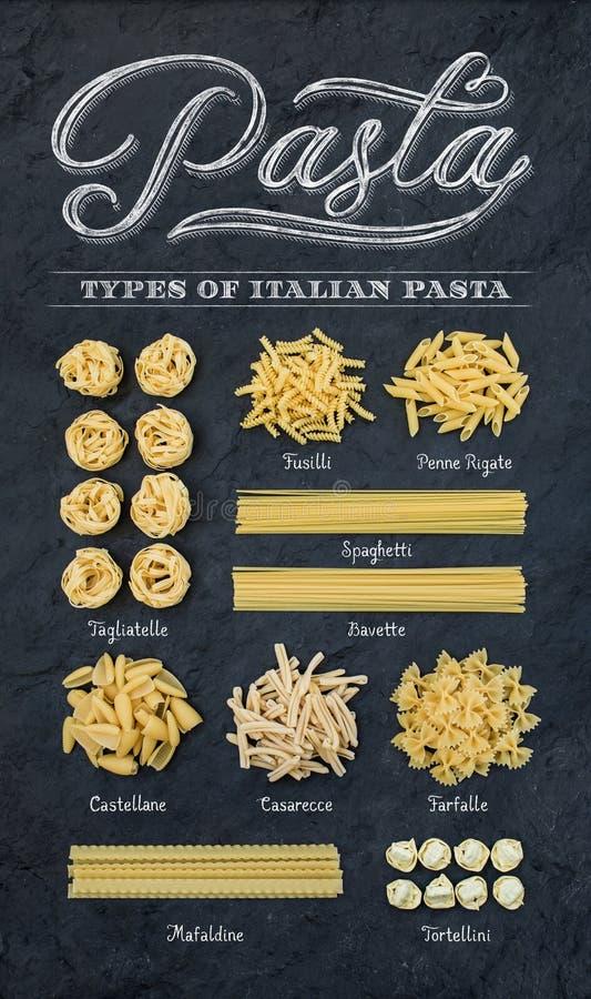 Olika typer av italiensk okokt pasta på svart kritiserar stenbakgrund med vit kritabokstäver, bästa sikt fotografering för bildbyråer
