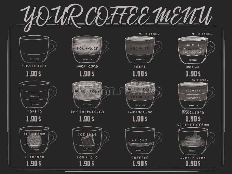 Olikt kaffe i tappningstil vektor illustrationer
