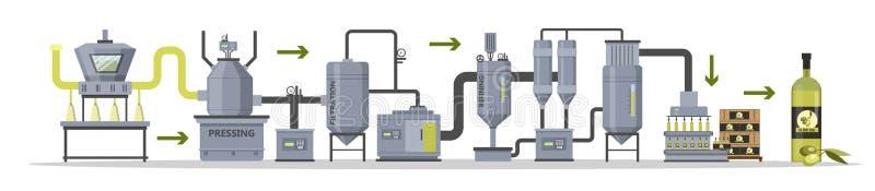 Olive oil manufacture process vector illustration