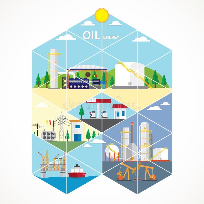 Olje- energi vektor illustrationer