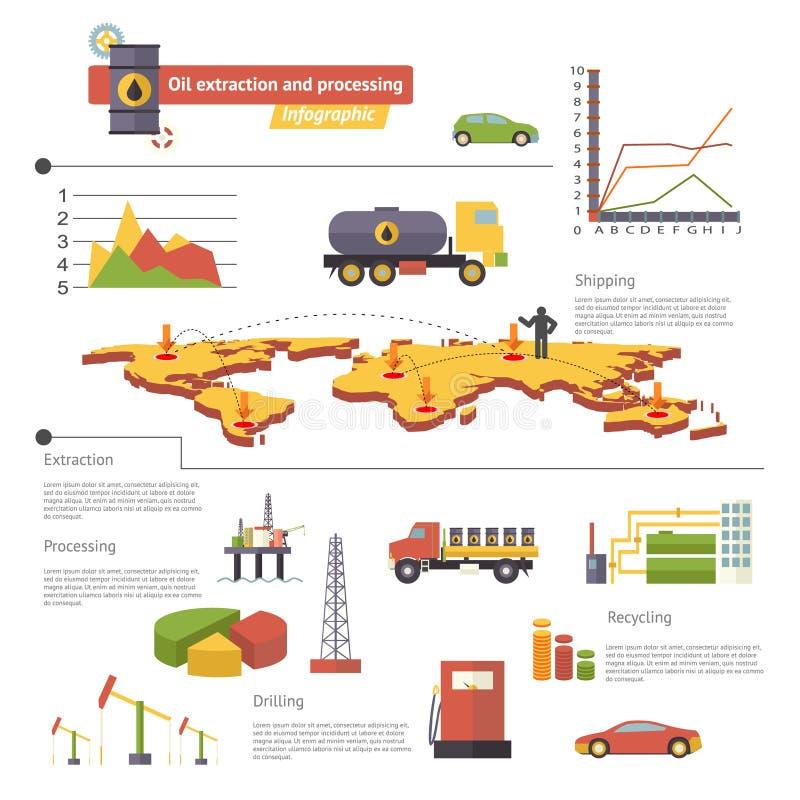 Olje- extraktion och bearbeta Infographics symboler royaltyfri illustrationer