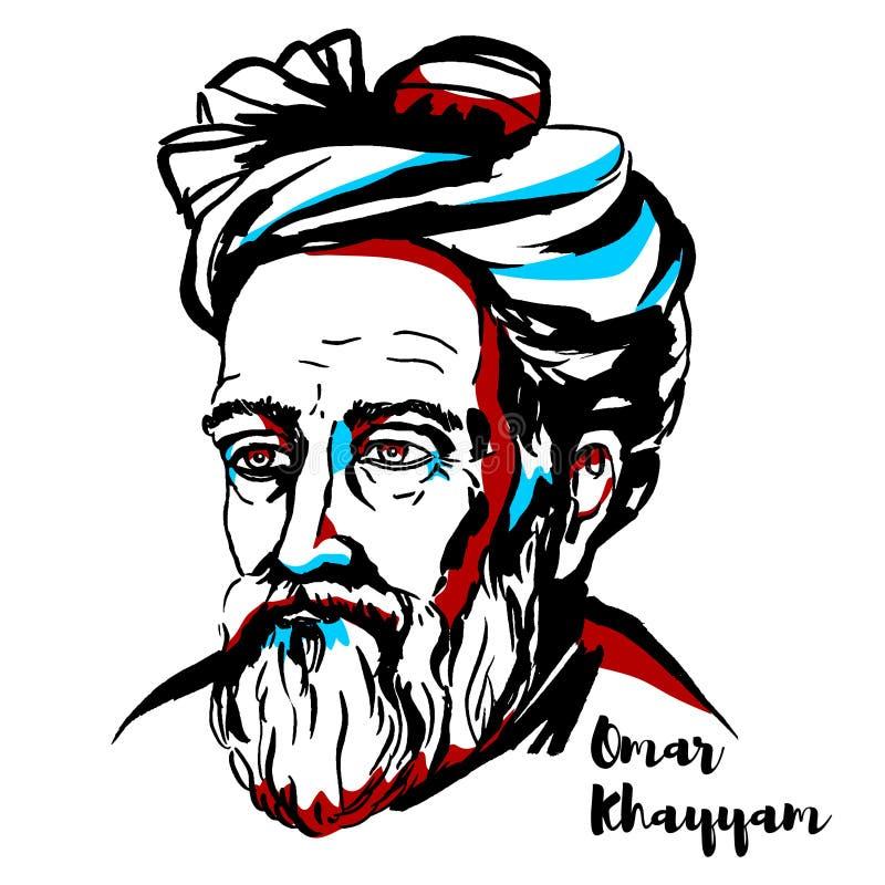 Omar Khayyam portret ilustracji